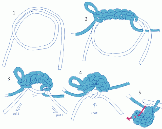 Кольцо амигуруми как сделать